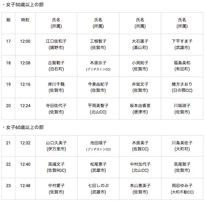 0817北山CC:pm,in:女子50~,女子60~